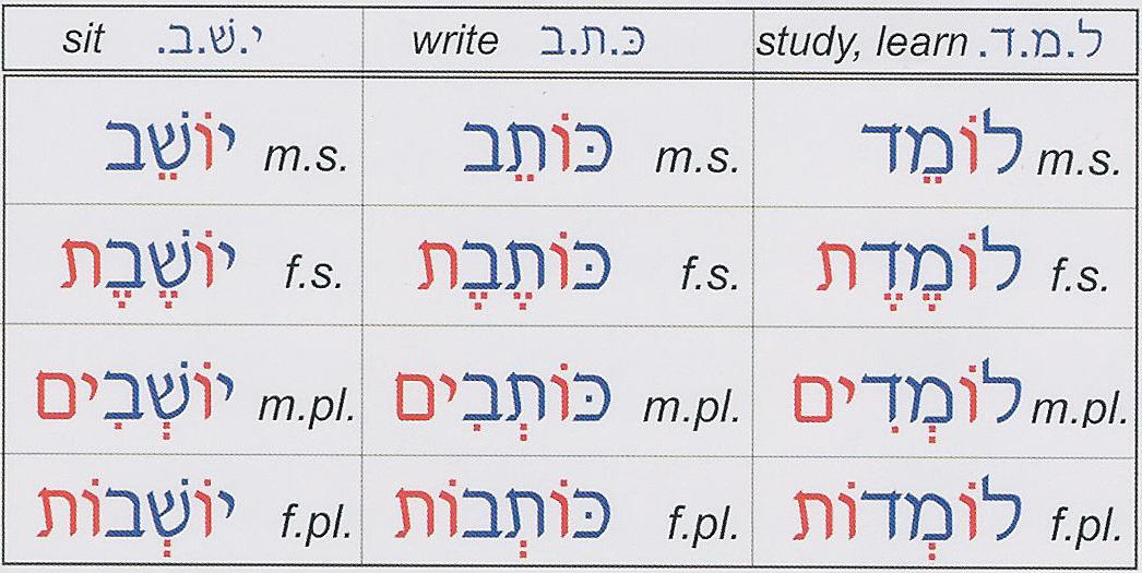 My Hebrew Bible | Administrative